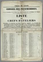 Liste des chefs d'ateliers, des quatrième et cinquième sections, publiée par le maire de Lyon, Jean-François Terme.