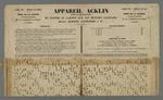 Prospectus publicitaire pour l'appareil Acklin, provenant de l'Exposition Universelle de 1855.