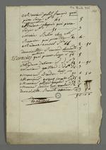 Liste de distribution de secours d'un montant total de cinquante francs.