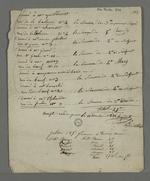 Liste de distribution de secours d'un montant total de cent cinquante francs, par monsieur Cognat, syndic délégué.