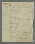 Liste des signataires de la pétition concernant la demande de commande d'oriflammes auprès du Cardinal de Bonald.