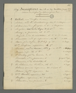 Liste des tisseurs (noms et adresses), qui se sont inscrits pour la confection des oriflammes commandés avec l'appui du cardinal de Bonald