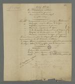 Compte-rendu du conseil de guerre, pour juger les accusés Laloge, père et fils et Curt, au sujet des évènements de juin 1849.