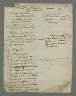 Notes de Pierre Charnier au sujet du réquisitoire développé contre Depassio concernant la journée du