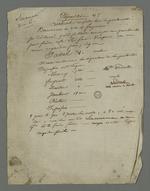 Déposition sous forme de notes concernant les discussions du comité révolutionnaire durant l'occupation de la mairie de la Croix-Rousse au cours de l'insurrection du
