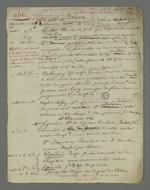 Notes de Pierre Charnier concernant la défense personnelle d'Etienne Bacot, accusé d'avoir participé à l'insurrection de juin 1849.