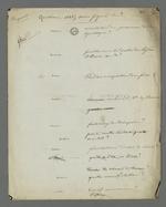 Interrogatoire concernant la participation à une série d'actions insurectionnelles réalisées durant les journées de juin 1849.