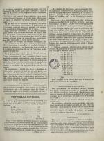 L'Echo de la fabrique, N°29, pp. 5