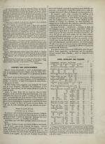 L'Echo de la fabrique, N°27, pp. 7