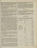 L'Echo de la fabrique, N°50, pp. 5