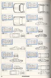 Symboles, Exemple - Symboles - N°3